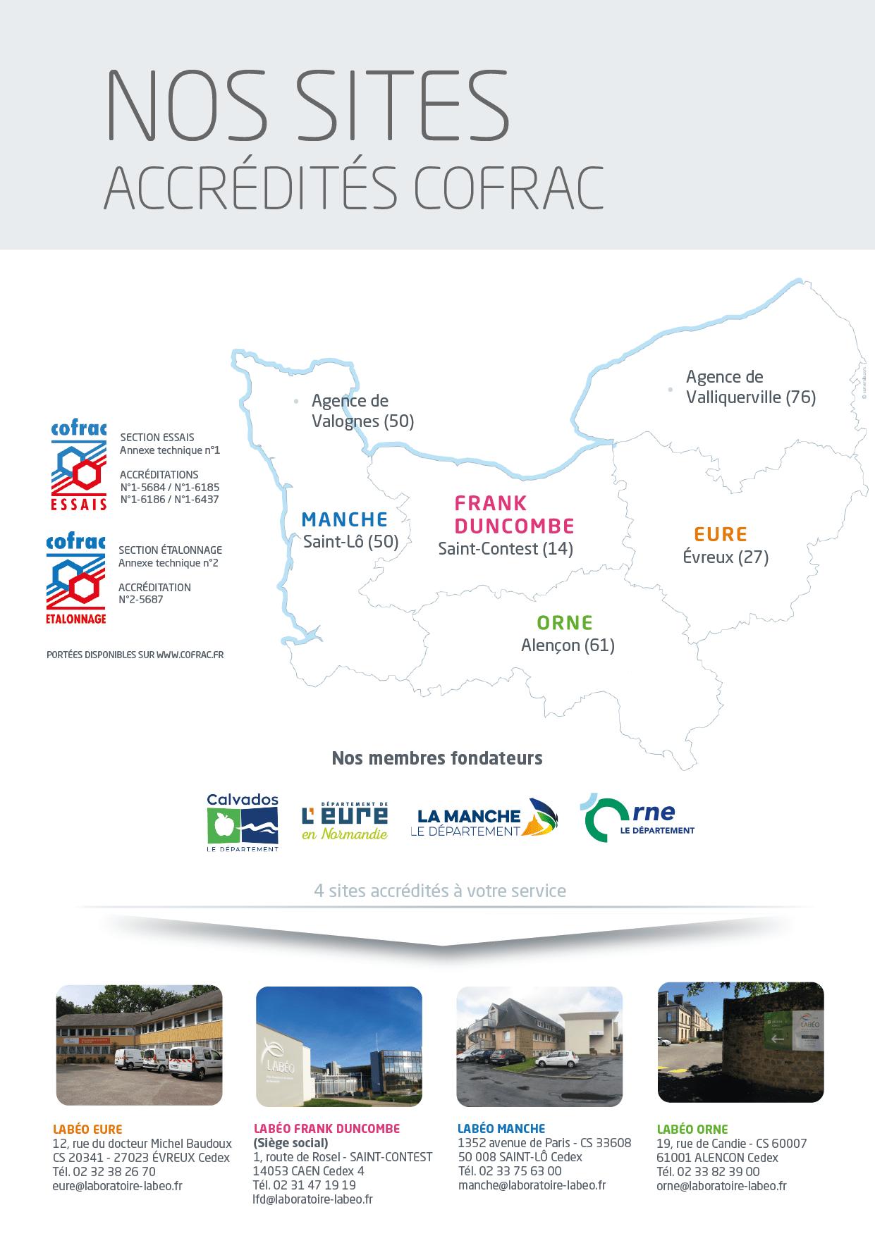 Sites Accredites COFRAC